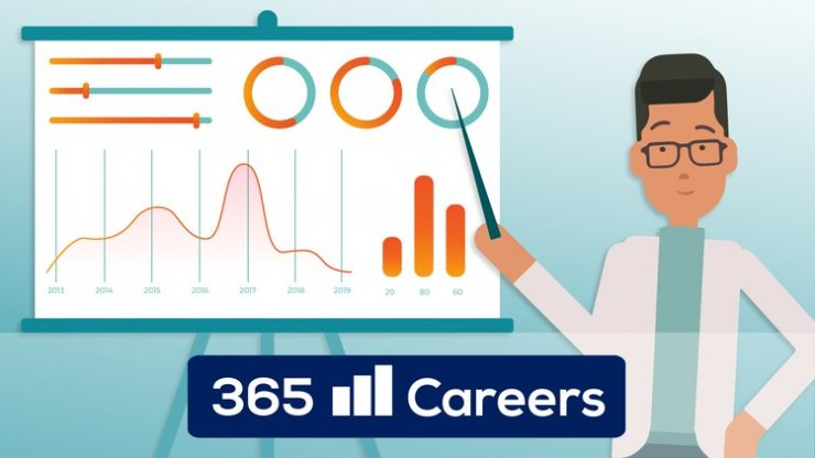 Introduction to Business Analytics 2020